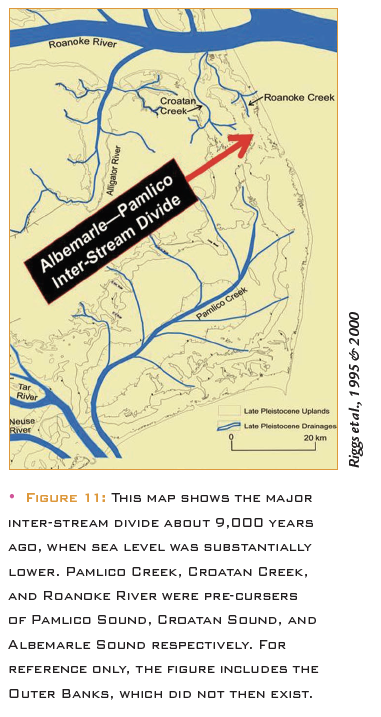 • Figure 11: This map shows the major inter-stream divide about 9,000 years ago, when sea level was substantially lower. Pamlico Creek, Croatan Creek, and Roanoke River were pre-cursers of Pamlico Sound, Croatan Sound, and Albemarle Sound respectively. For reference only, the figure includes the Outer Banks, which did not then exist.