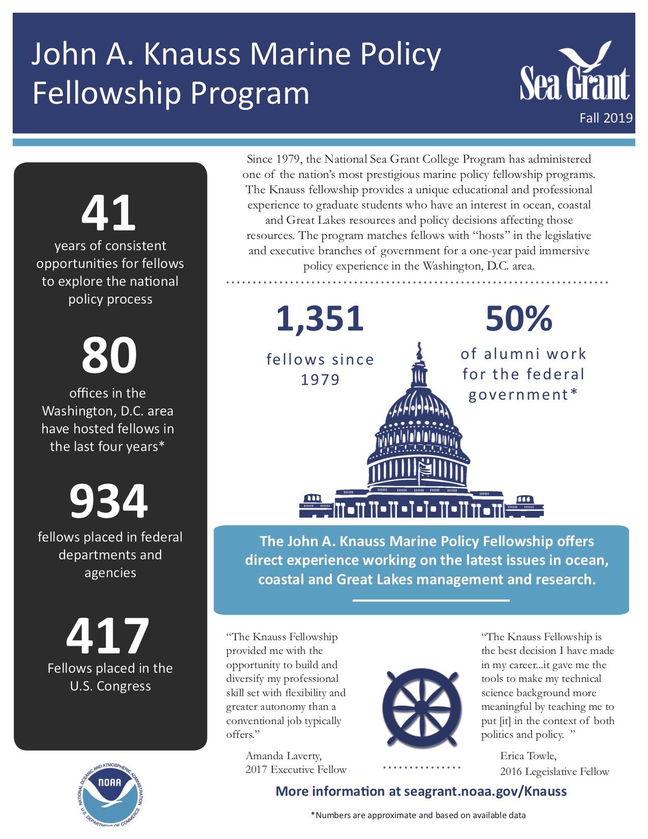 Fact sheet about the John A. Knauss Marine Policy Fellowship Program